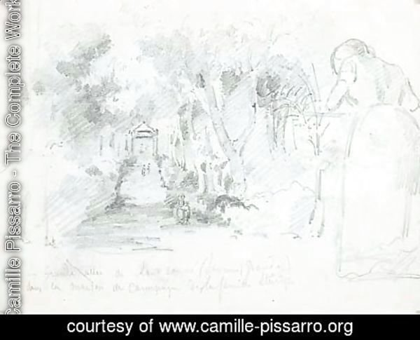 Camille Pissarro - The country house of the Stutrups family in Savana Grande